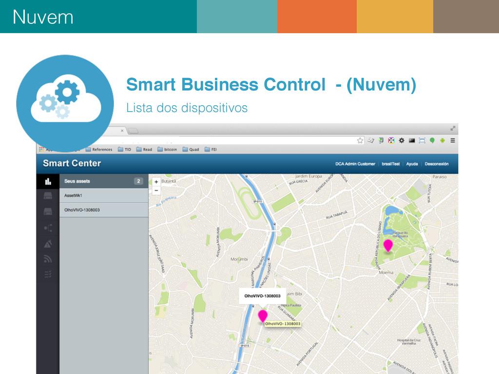 27 Nuvem Smart Business Control - (Nuvem) Lista...