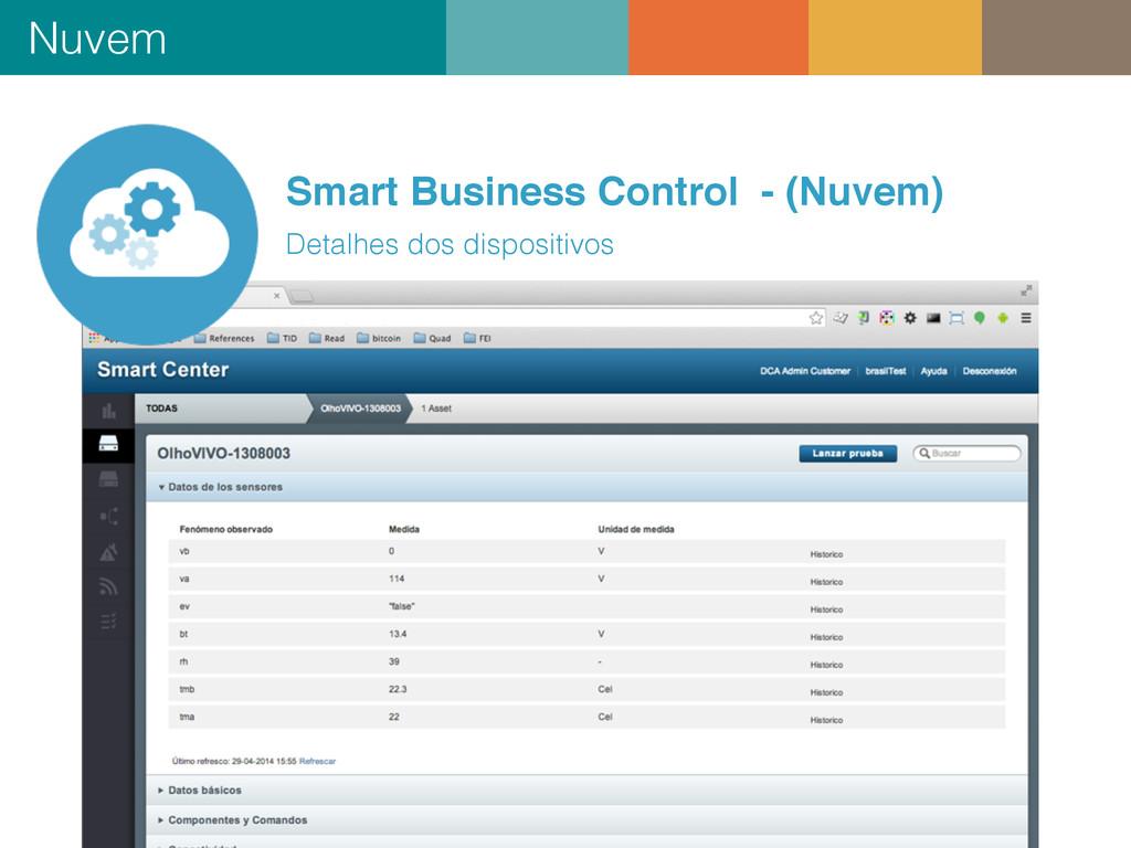 28 Nuvem Smart Business Control - (Nuvem) Detal...