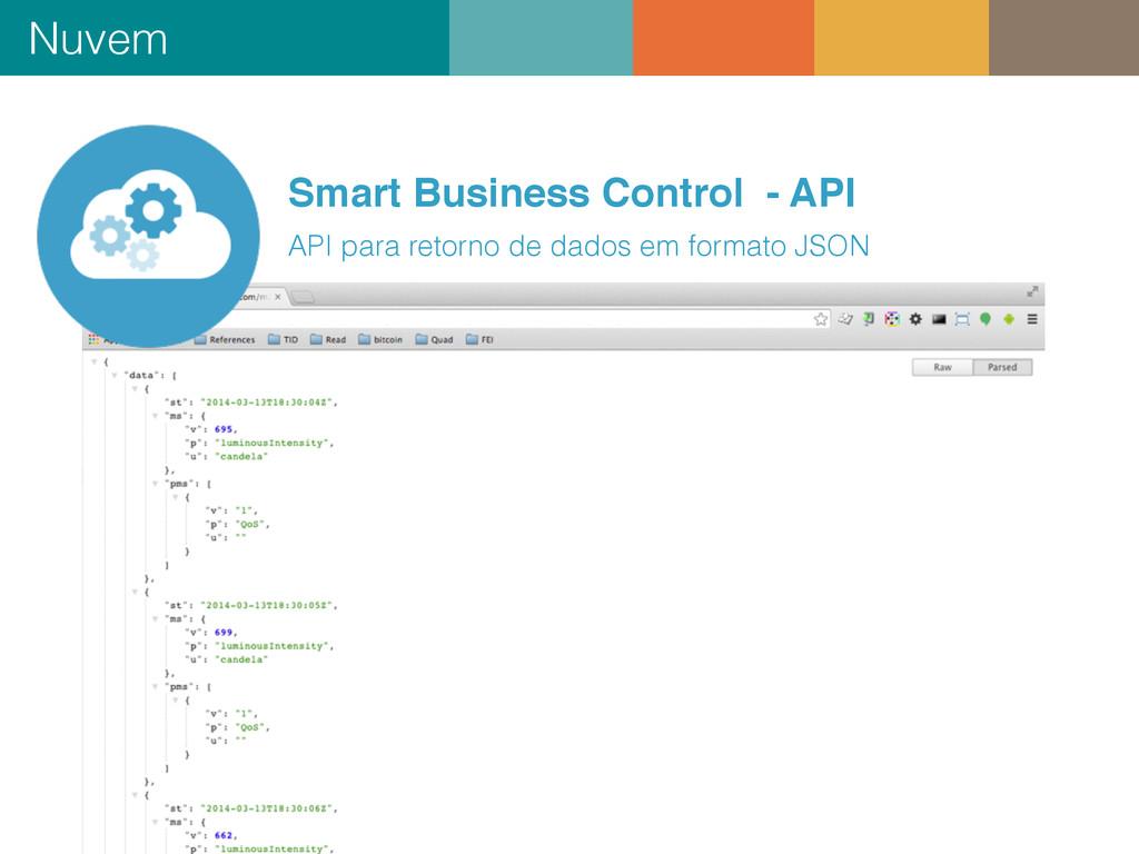 29 Nuvem Smart Business Control - API API para ...