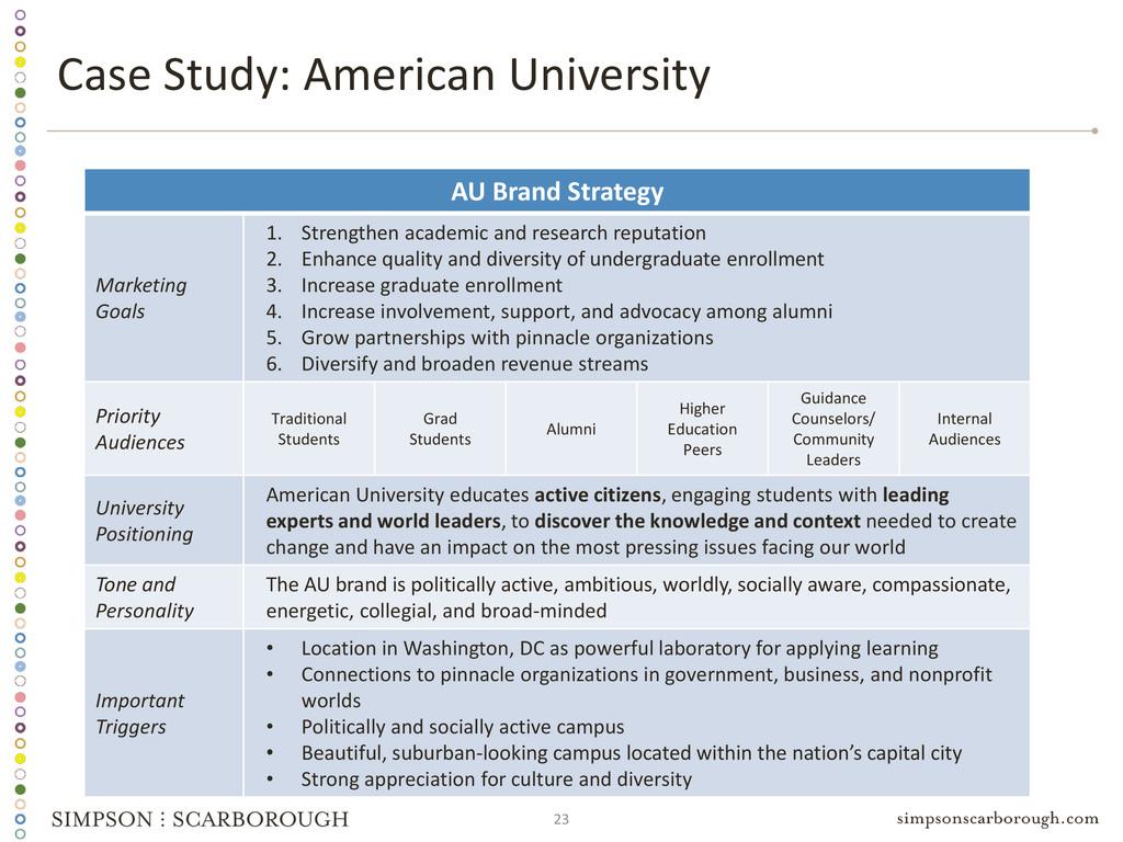 23 Case Study: American University AU Brand Str...