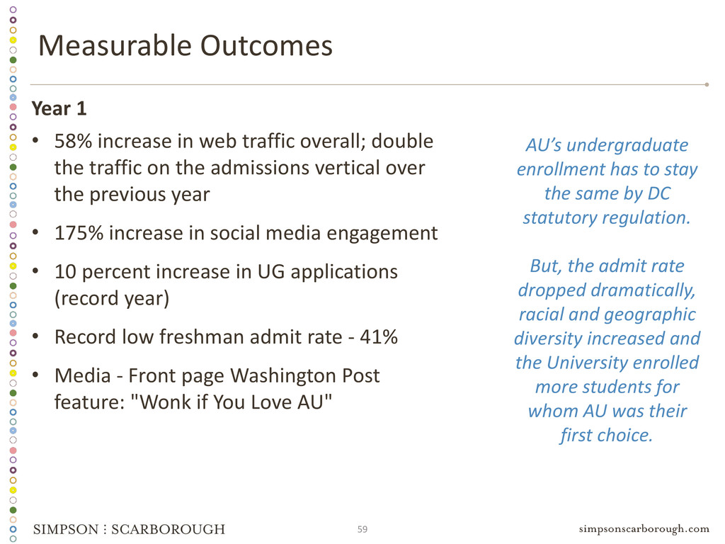 59 Measurable Outcomes Year 1 • 58% increase in...