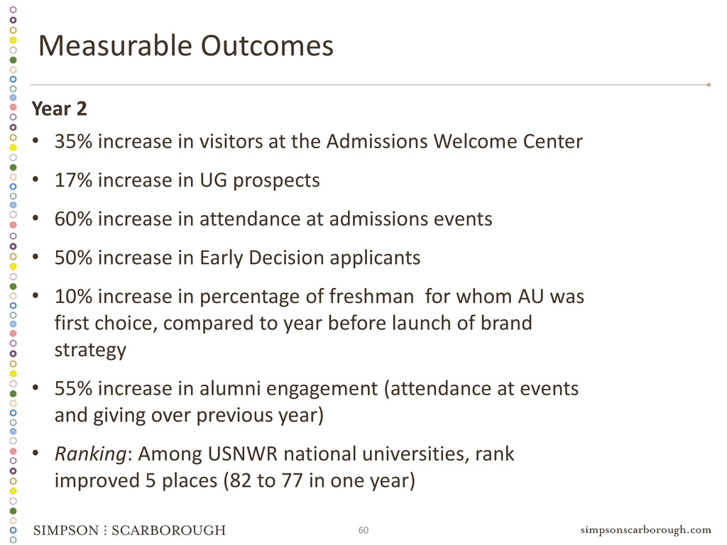 60 Measurable Outcomes Year 2 • 35% increase in...