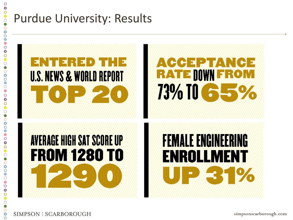 Purdue University: Results