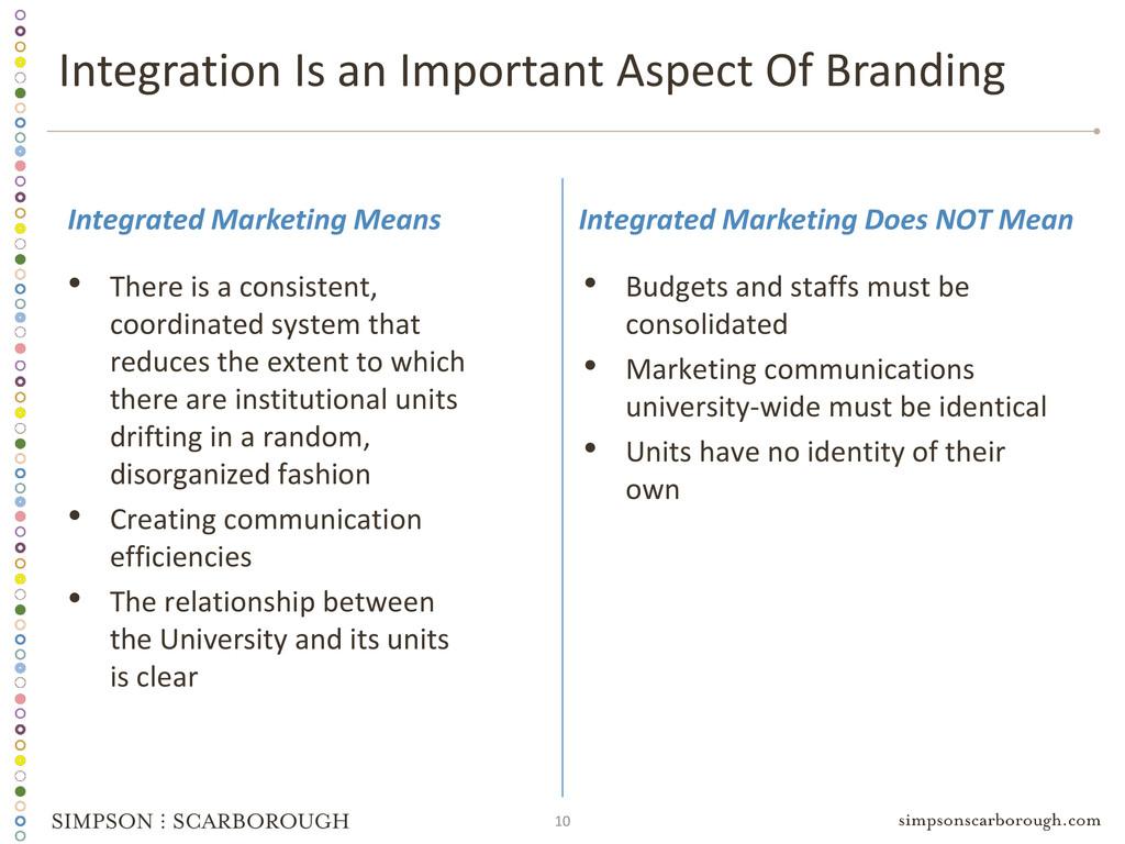 10 Integration Is an Important Aspect Of Brandi...