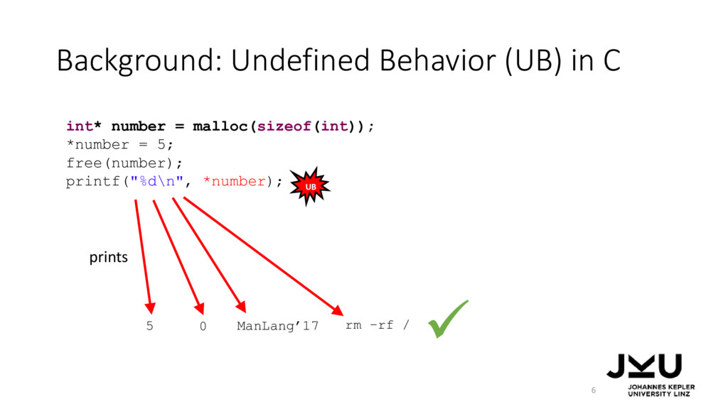 Background: Undefined Behavior (UB) in C 6 int*...