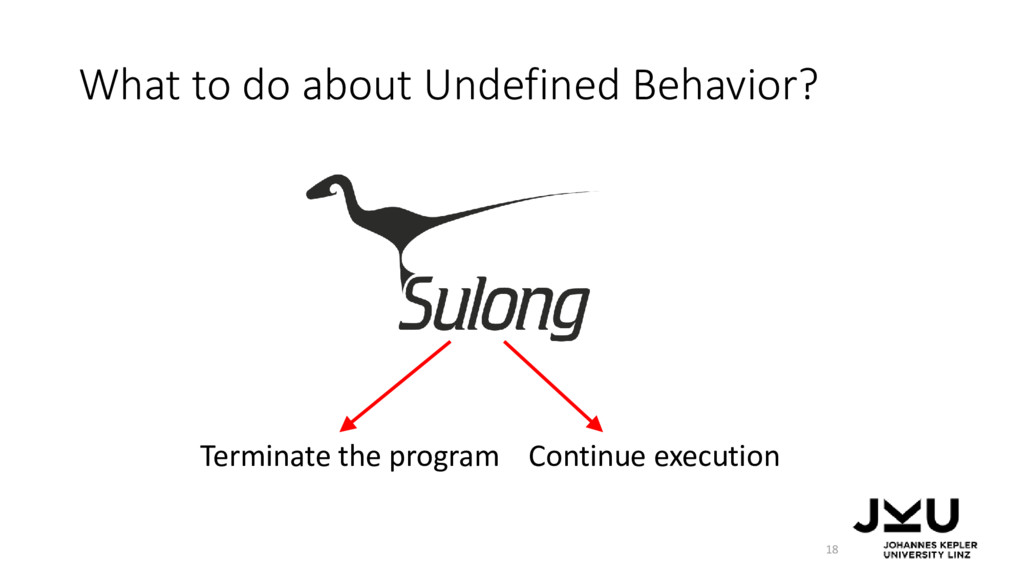 What to do about Undefined Behavior? 18 Termina...