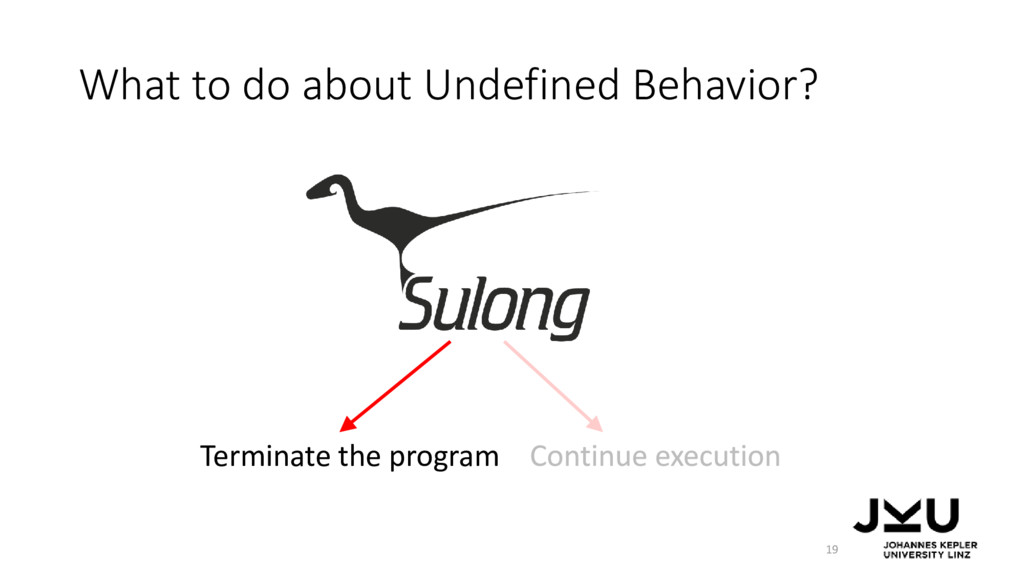 What to do about Undefined Behavior? 19 Termina...