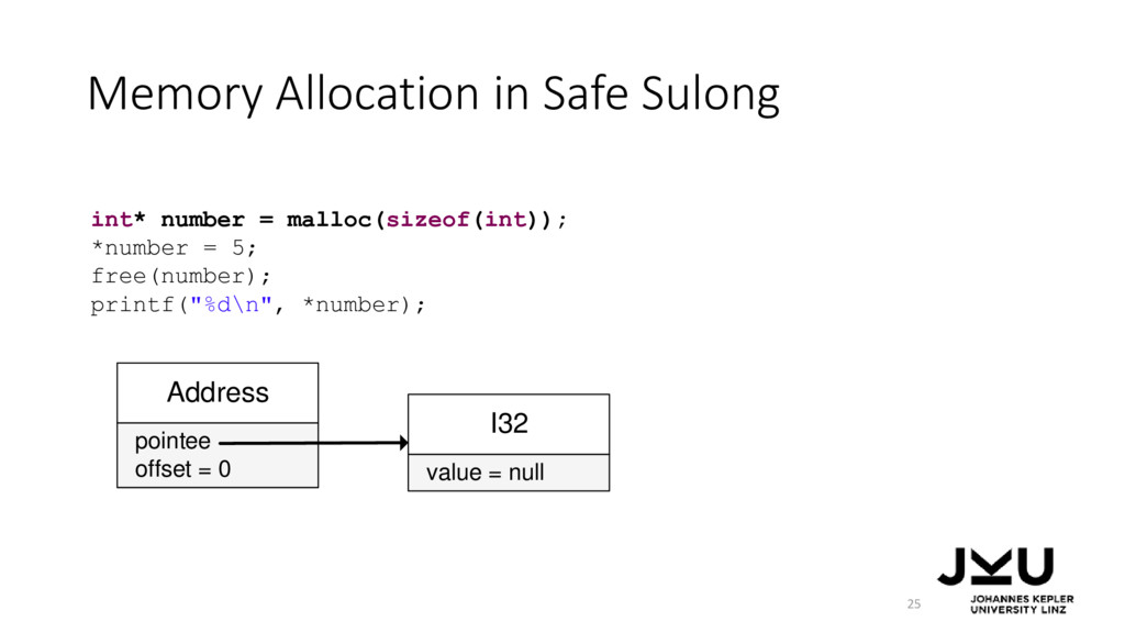 Memory Allocation in Safe Sulong 25 int* number...