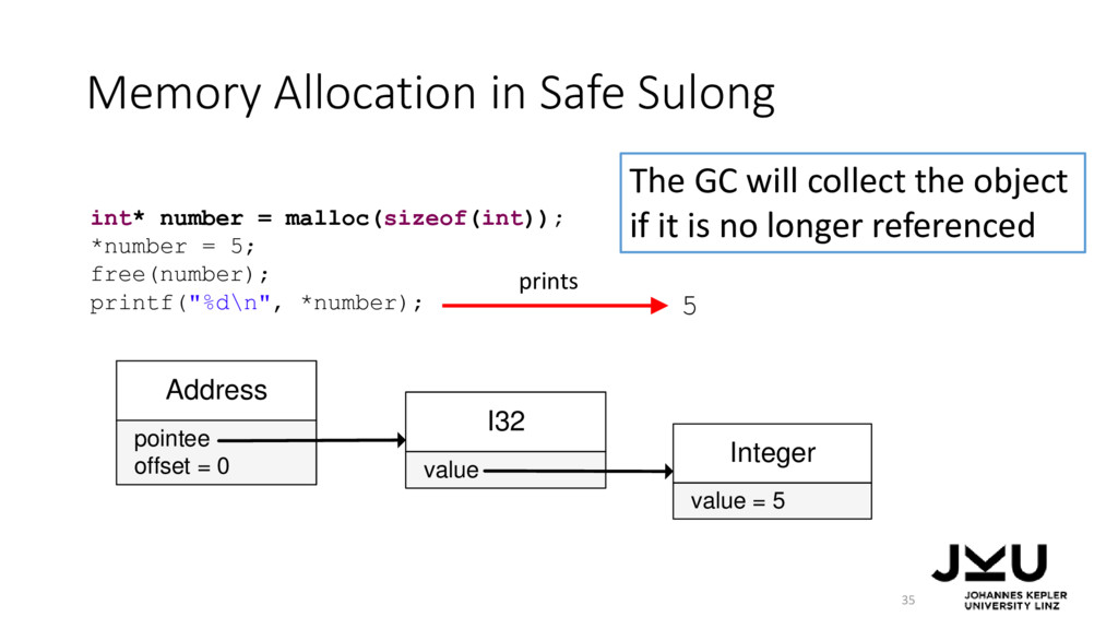 Memory Allocation in Safe Sulong 35 int* number...