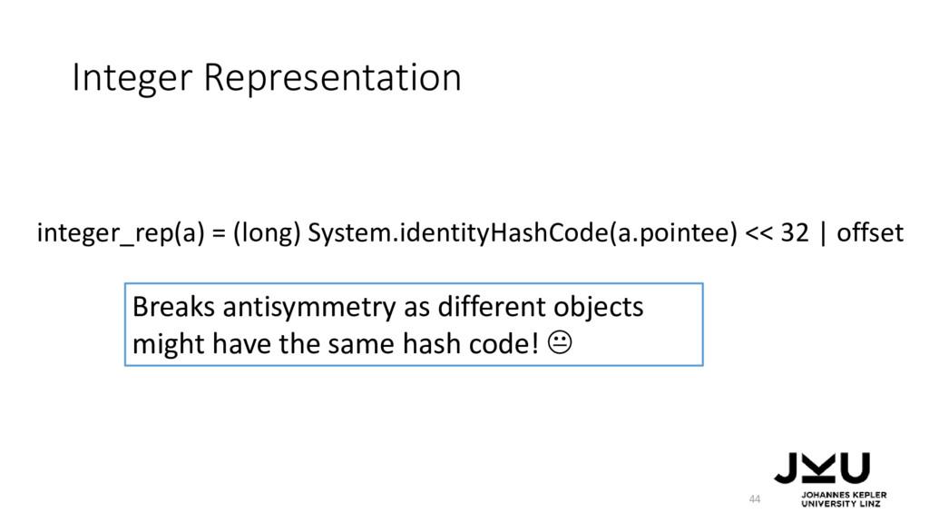 Integer Representation 44 integer_rep(a) = (lon...