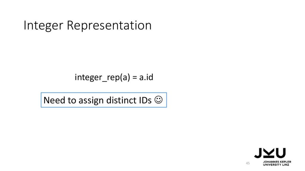 Integer Representation 45 integer_rep(a) = a.id...