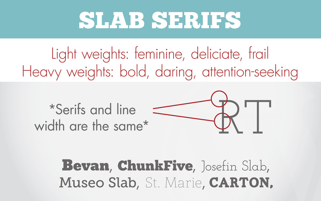 SLAB SERIFS Light weights: feminine, deliciate,...