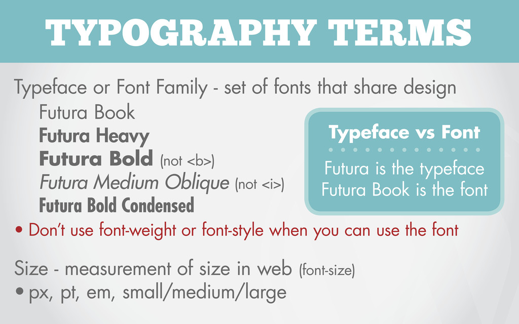 TYPOGRAPHY TERMS Typeface or Font Family - set ...