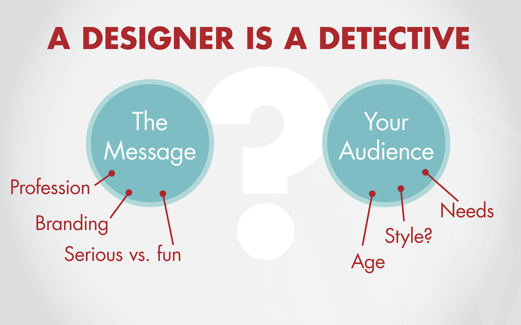 A DESIGNER IS A DETECTIVE The Message Your Audi...