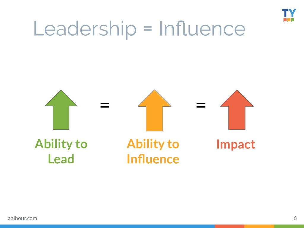 6 Ability to Lead Ability to Influence Impact = ...