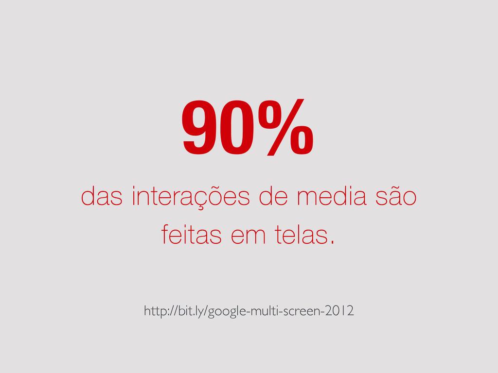 das interações de media são feitas em telas. 90...