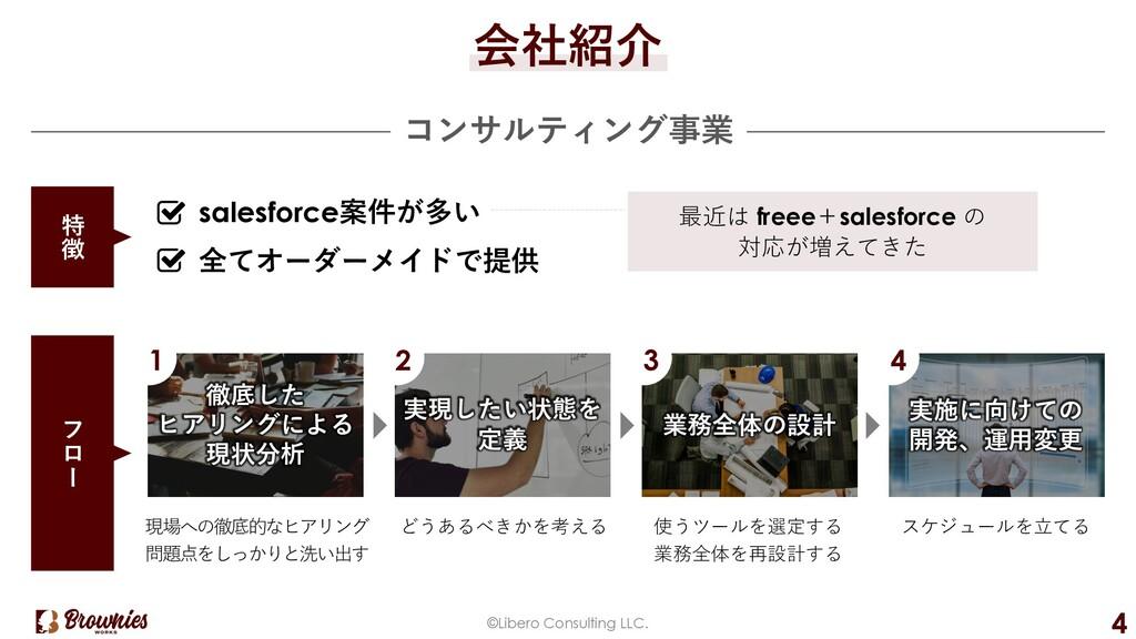 ©Libero Consulting LLC. 4 会社紹介 コンサルティング事業 特 徴 1...