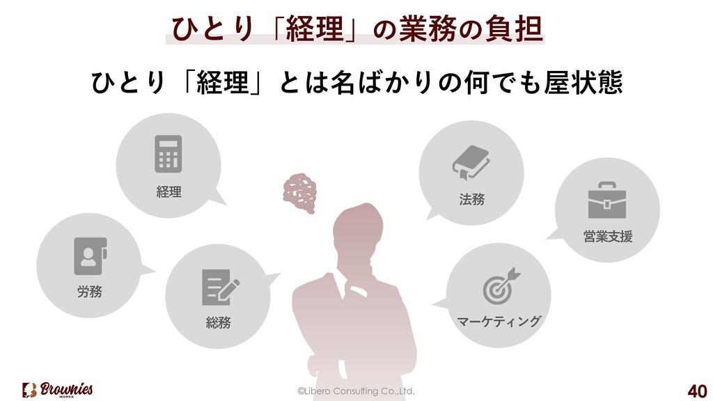 ©Libero Consulting Co.,Ltd. 40 ひとり「経理」の業務の負担 ひと...