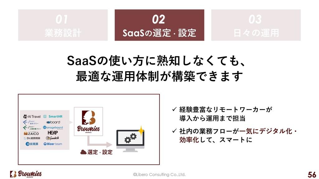 ©Libero Consulting Co.,Ltd. 56 SaaSの使い⽅に熟知しなくても...
