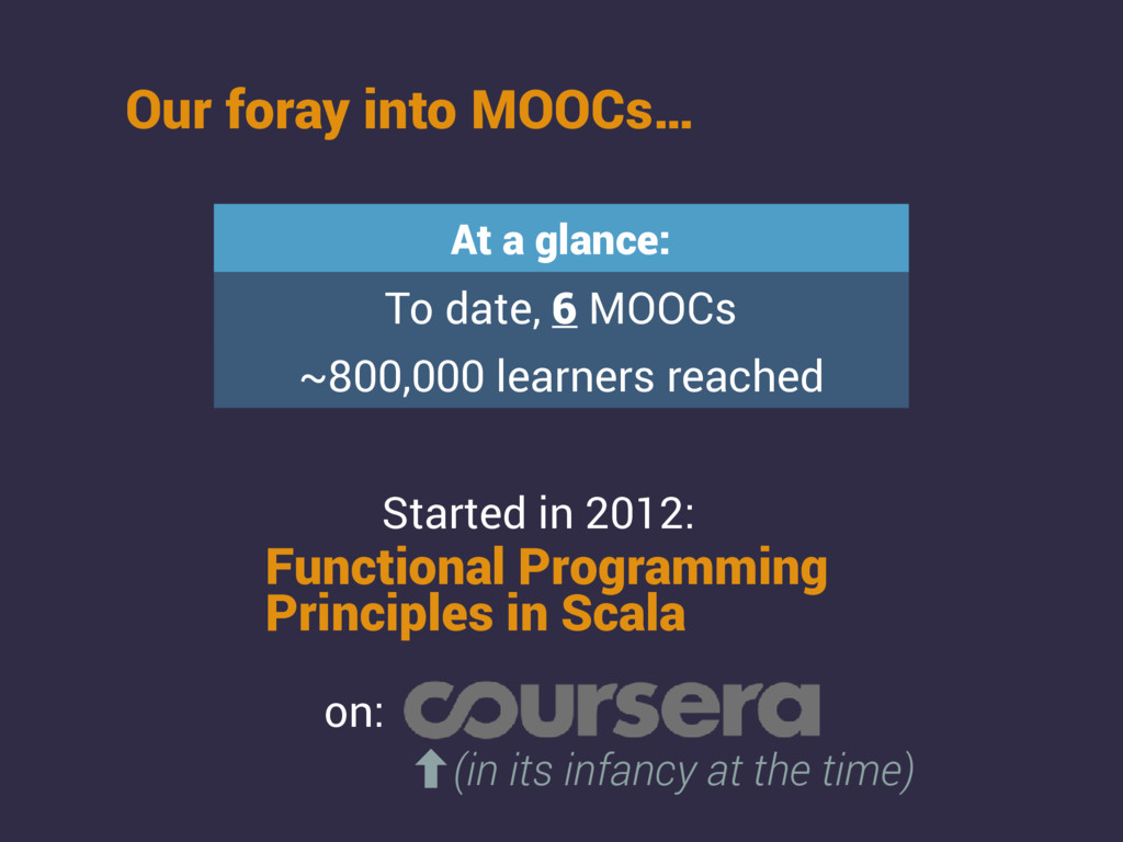 Our foray into MOOCs… Started in 2012: Function...