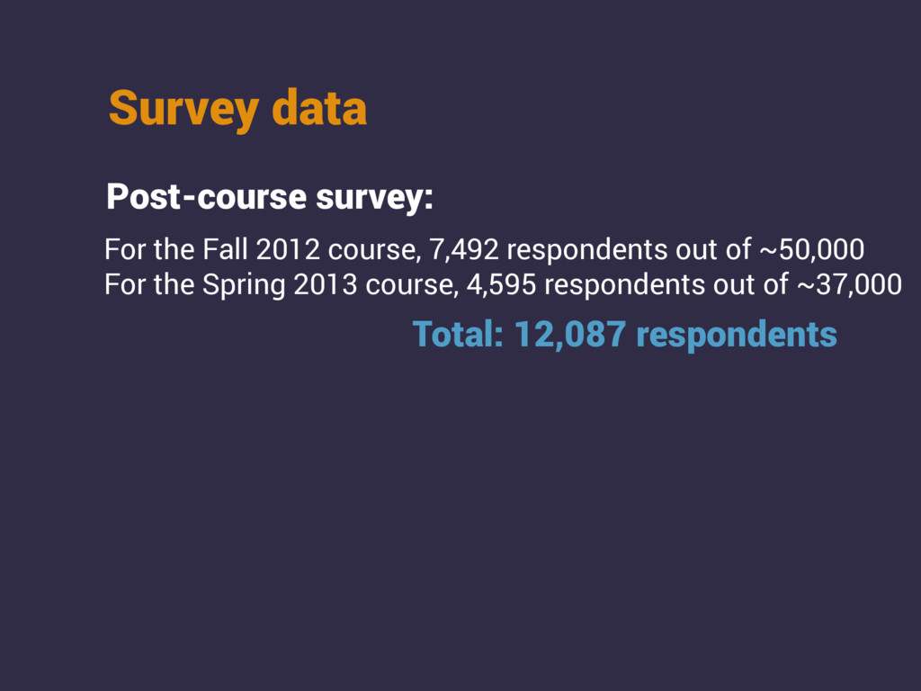 Survey data Post-course survey: For the Fall 20...