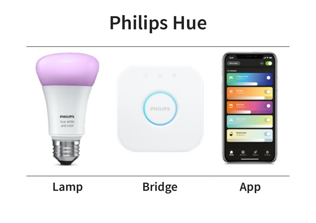 Philips Hue Lamp Bridge App