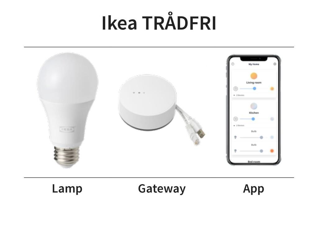 Ikea TRÅDFRI Lamp Gateway App