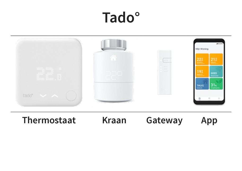 Tado° Thermostaat Kraan Gateway App