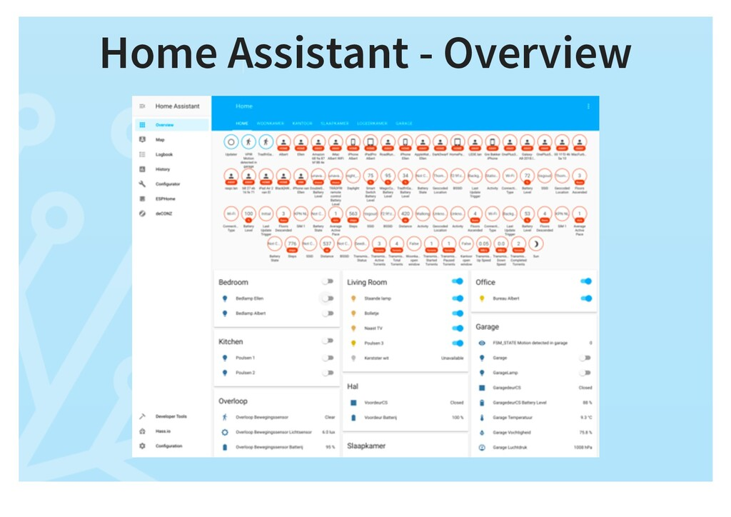 Home Assistant - Overview