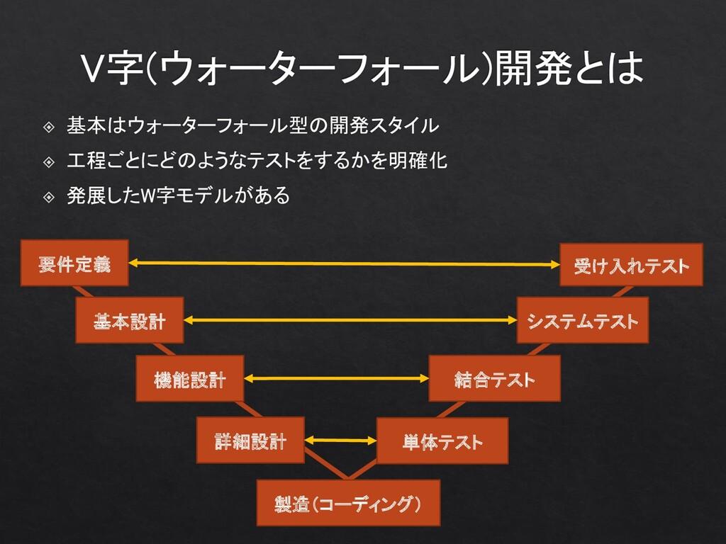 要件定義 基本設計 詳細設計 製造(コーディング) 単体テスト 結合テスト 受け入れテスト 機...