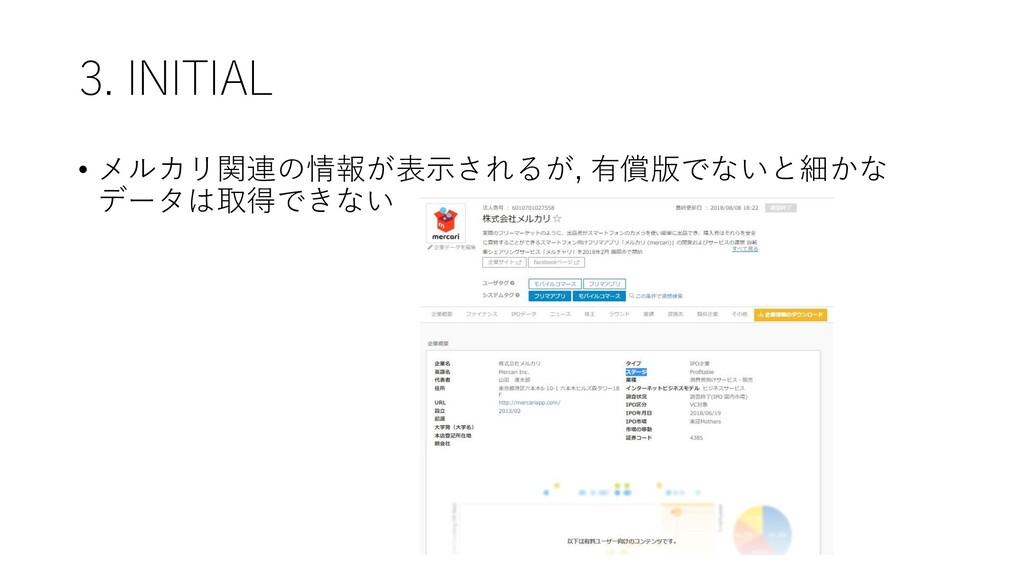 3. INITIAL • メルカリ関連の情報が表示されるが, 有償版でないと細かな データは取...