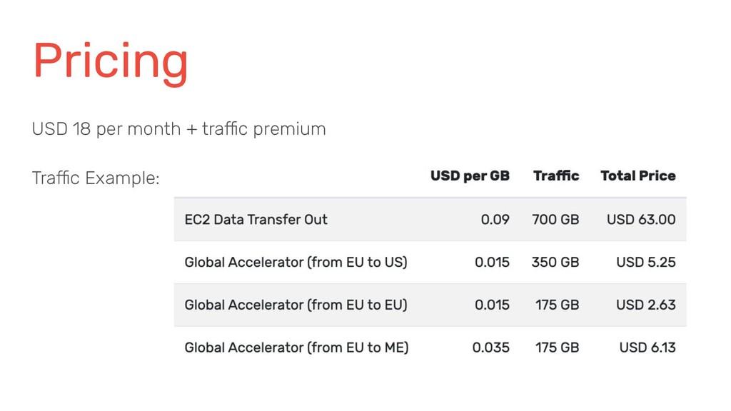 Pricing USD 18 per month + traffic premium Traf...