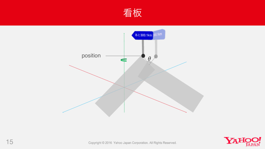 ൘ 15 position
