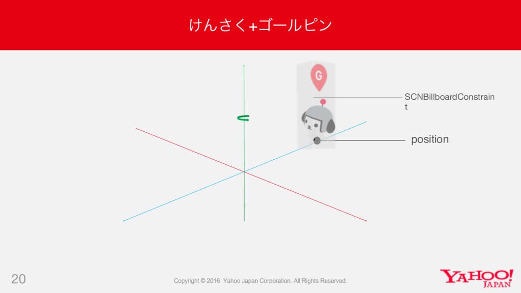 ͚Μ͘͞+ΰʔϧϐϯ 20 position SCNBillboardConstrain t