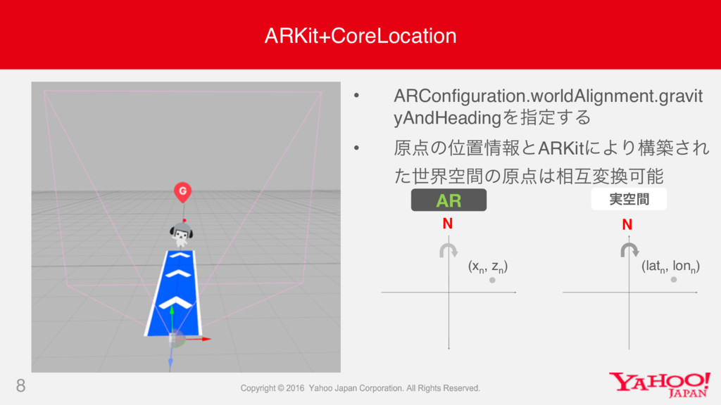 ARKit+CoreLocation 8 • ARConfiguration.worldAli...