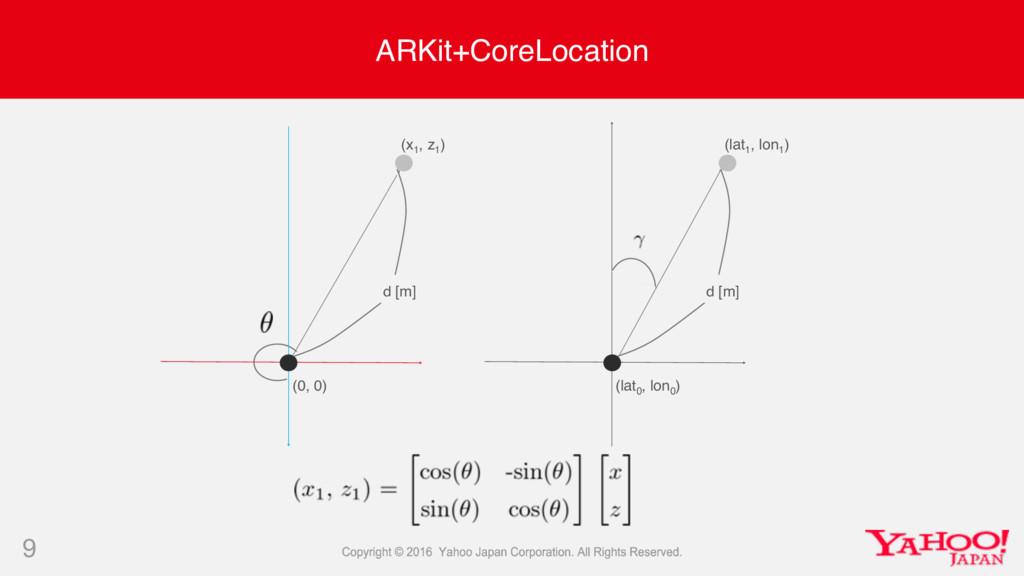 ARKit+CoreLocation 9 (0, 0) d [m] (x 1 , z 1 ) ...