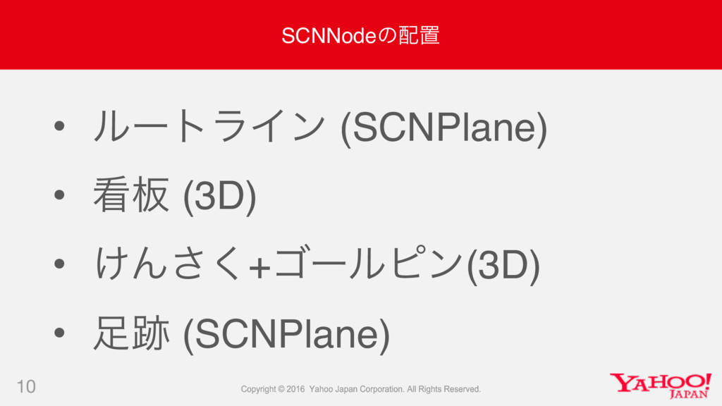 SCNNodeͷஔ • ϧʔτϥΠϯ (SCNPlane) • ൘ (3D) • ͚Μ͘͞...