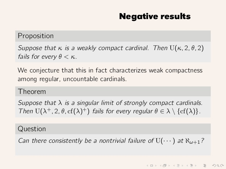 Negative results Proposition Suppose that κ is ...