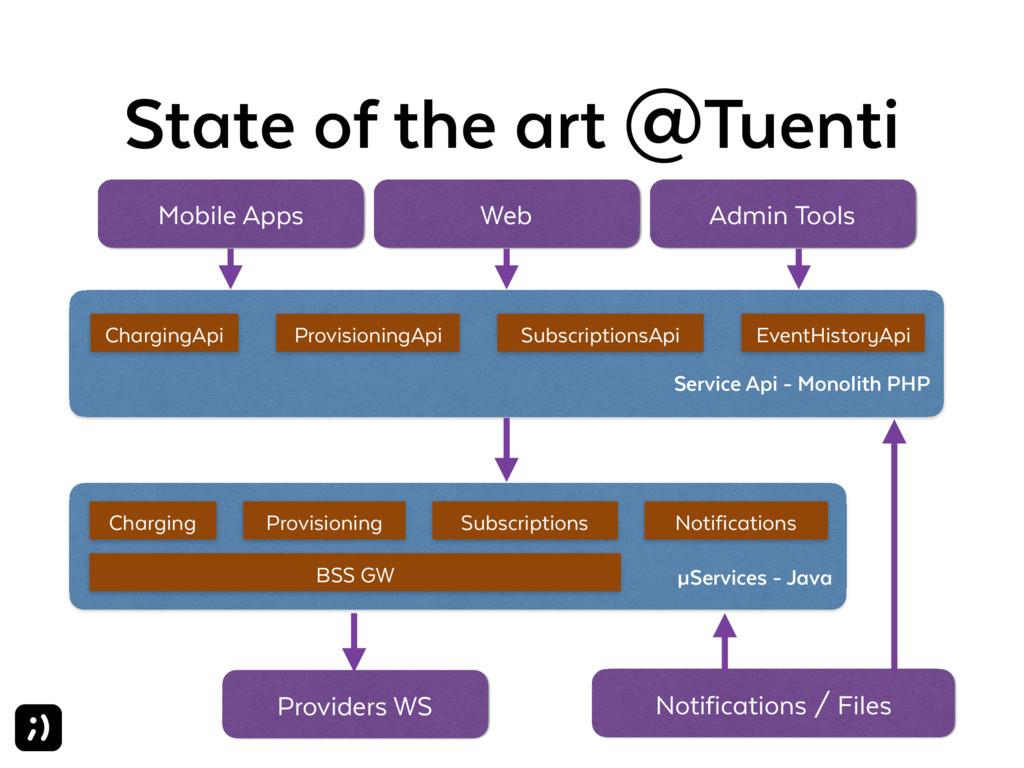 State of the art @Tuenti Service Api - Monolith...