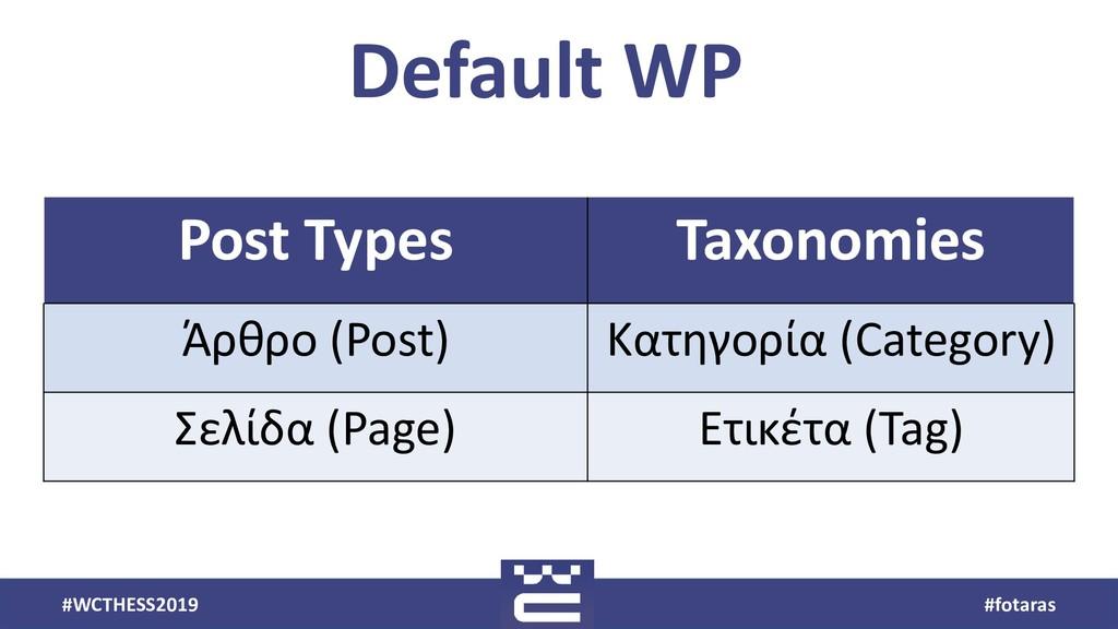 #WCTHESS2019 #fotaras Default WP Post Types Tax...