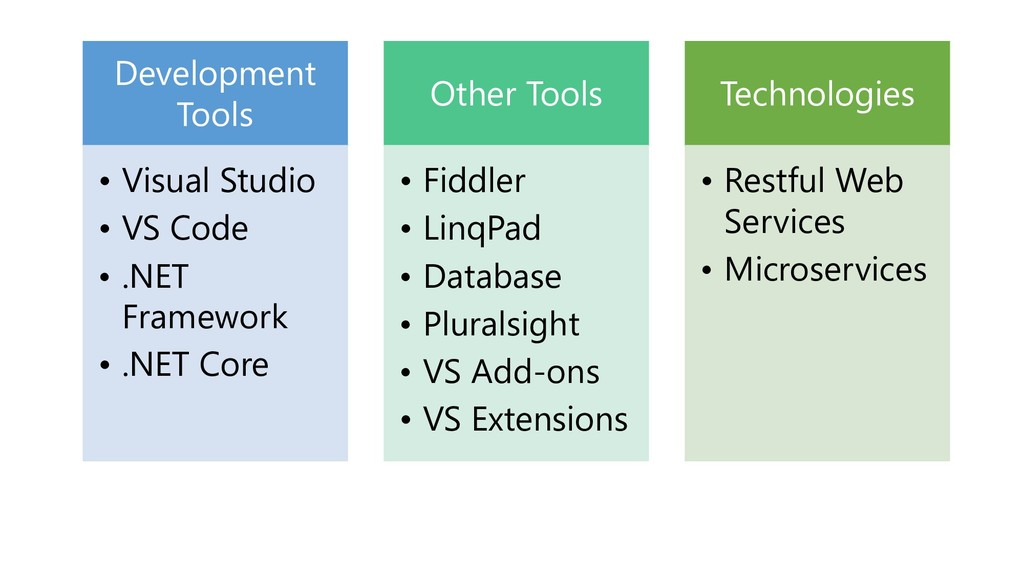 Development Tools • Visual Studio • VS Code • ....
