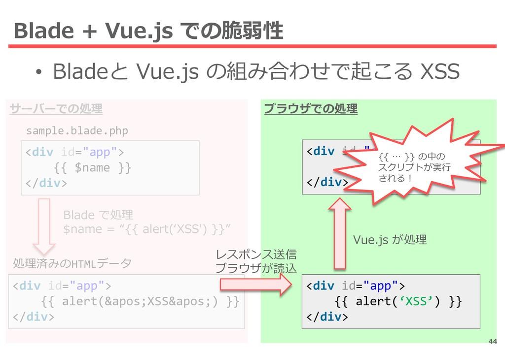• Bladeと Vue.js の組み合わせで起こる XSS サーバーでの処理 ブラウザでの処...