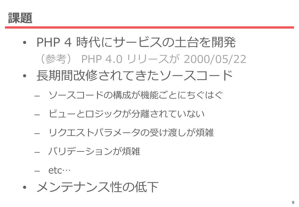 • PHP 4 時代にサービスの土台を開発 (参考) PHP 4.0 リリースが 2000/0...