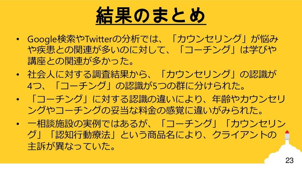 23 • Google検索やTwitterの分析では、「カウンセリング」が悩み や疾患との関連...