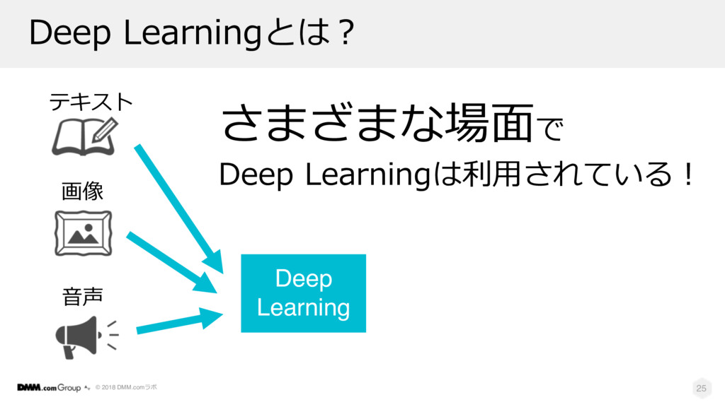 © 2018 DMM.com 25 Deep Learning D