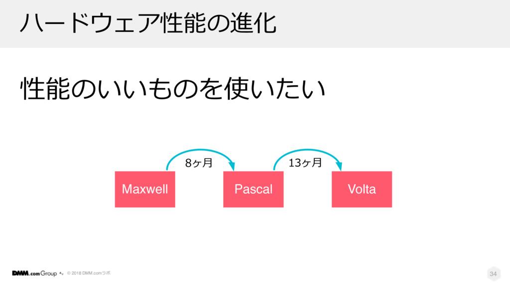 © 2018 DMM.com 13 34 Maxwell Pascal Volta 13