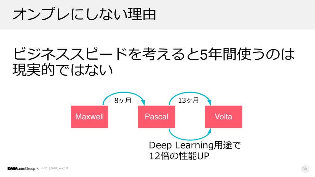 © 2018 DMM.comD 2 38 Maxwell Pascal Volta U3 1 ...