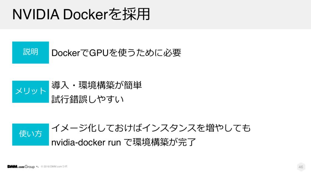 © 2018 DMM.com NVIDIA Docker.# DockerGPU&...