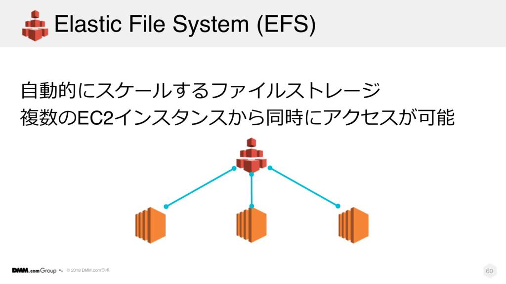 © 2018 DMM.com Elastic File System (EFS) ...