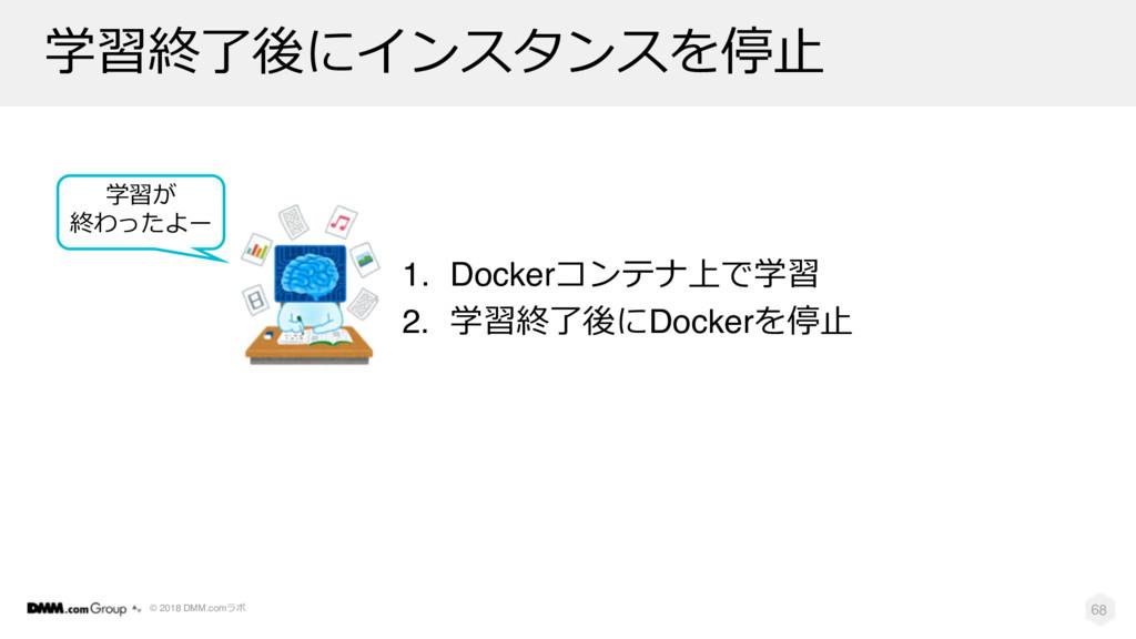 © 2018 DMM.com    1. Docker...